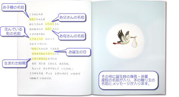 出産祝いや1歳の誕生日に最適「ようこそ!あかちゃん」オリジナルギフト絵本の1ページ